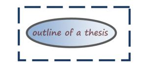 Facts about thesis statements